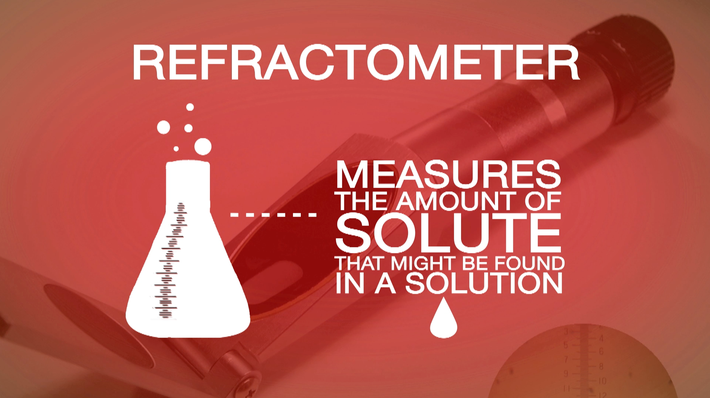 Refractometer | Teachable Moment