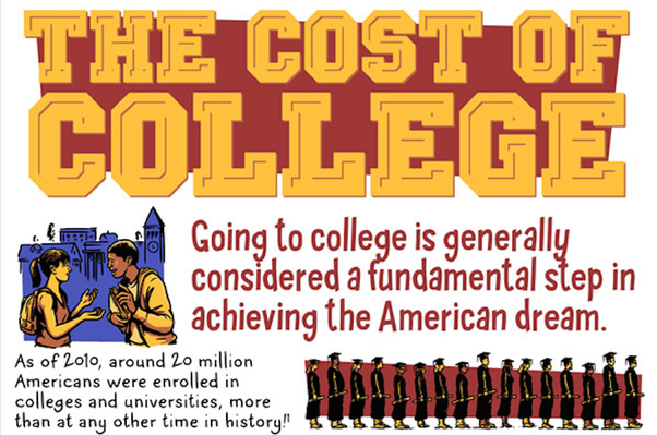 The Lowdown | Modeling Relationships: The Cost of College