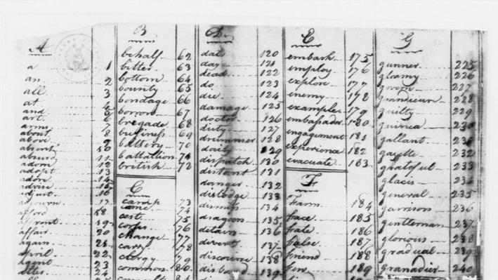 Spy Techniques of the Revolutionary War: Culper Code Book