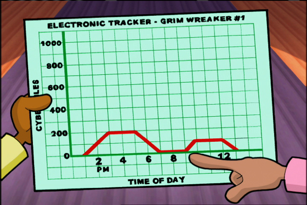 Digit in Pursuit | Cyberchase