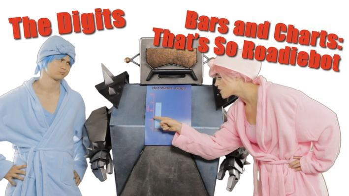 Bar Charts and Pie Charts: That's So Roadiebot | The Digits