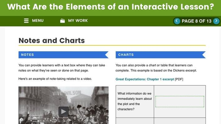What Are the Elements of an Interactive Lesson?