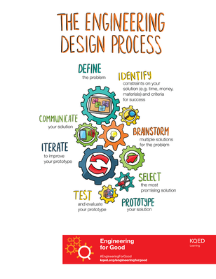 Engineering Design Process Illustration | Engineering for Good