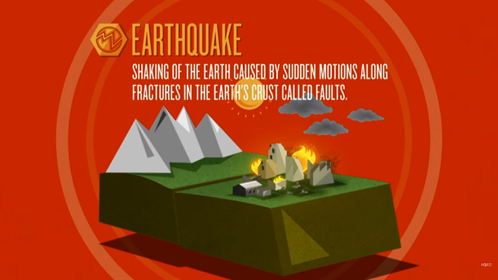 Explaining Earthquakes
