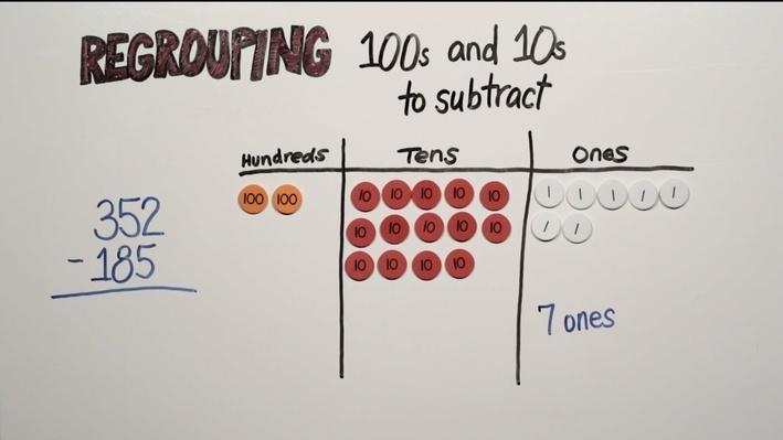 Regrouping to Subtract