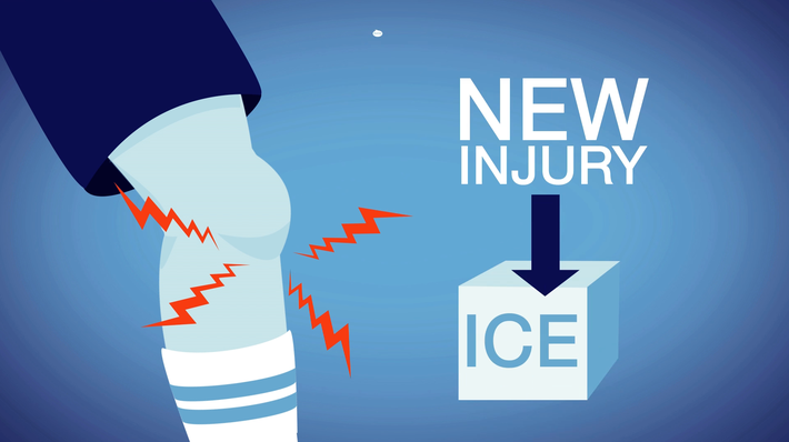 Teachable Moment: Icing & Heating Injuries