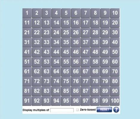 Hundreds Chart | Interactive Smart Board Activity | Mathematics