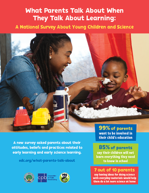 "Cover page for the ""What Parents Talk About When They Talk About Learning"" inforgraphic. Key findings presented are that 99% of parents want to be involved in their child's education. 85% of parents believe that their child will not learn everything they need to know in school. Finally, 7 out of 10 parents say that having ideas on how to do science activities with everyday materials would help them do more science at home"
