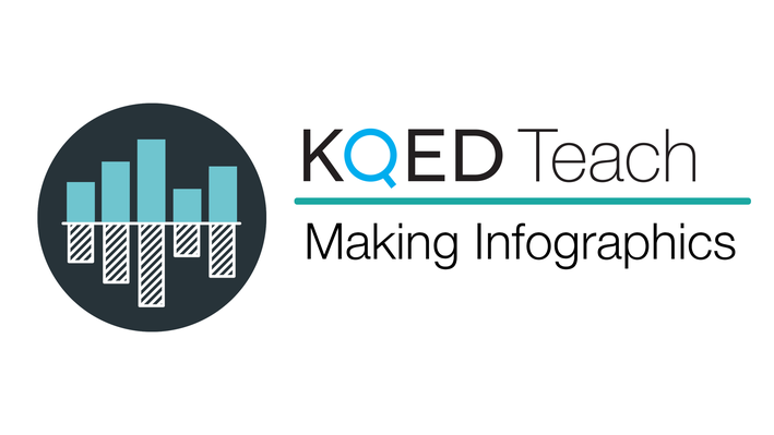 Making Infographics | KQED Teach