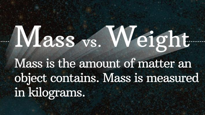 Mass vs. Weight Infographic Poster