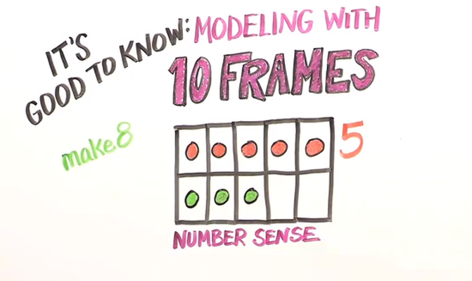 Modeling with a Ten Frame
