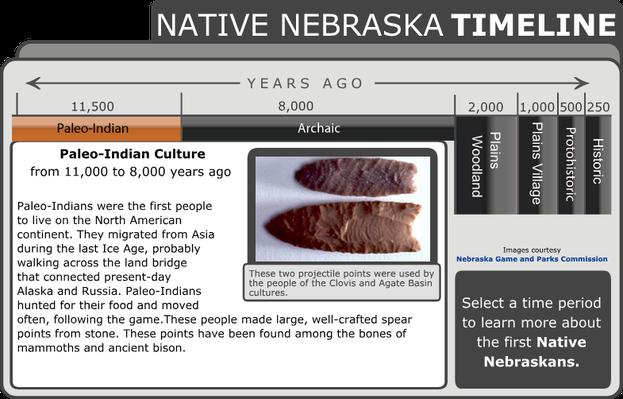 Pre-1500 Era | Lesson 3: First Human Residents - Native Nebraska