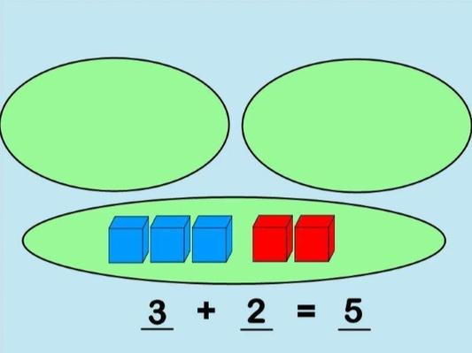 Number Sentences | Interactive SMART Board Activity