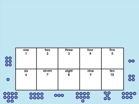 Numerals 1 to 10 | Interactive SMART Board Activity