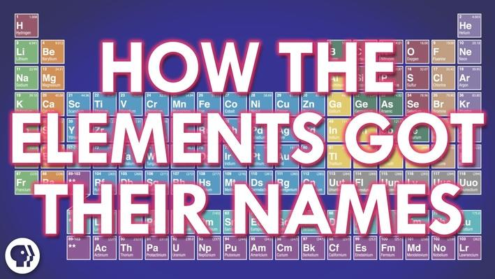 How the Elements Got Their Names | It's Okay to Be Smart