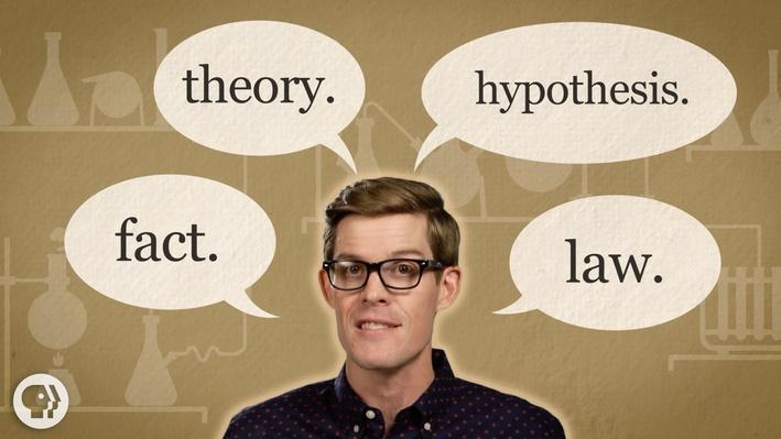 Theory vs Hypothesis vs Law | It's Okay to Be Smart