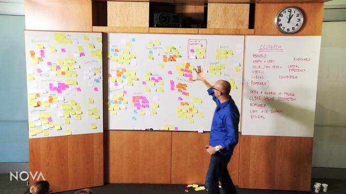 Organizing for Innovation | Lesson Plan