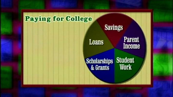 Paying for College with the Greenes | Apply Widely and Early