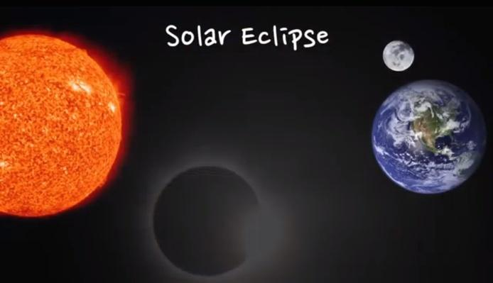 What's the Difference Between a Solar and Lunar Eclipse? | Physics Girl