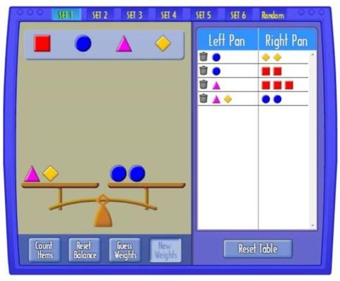 Pan Balance | Interactive SMART Board Activity