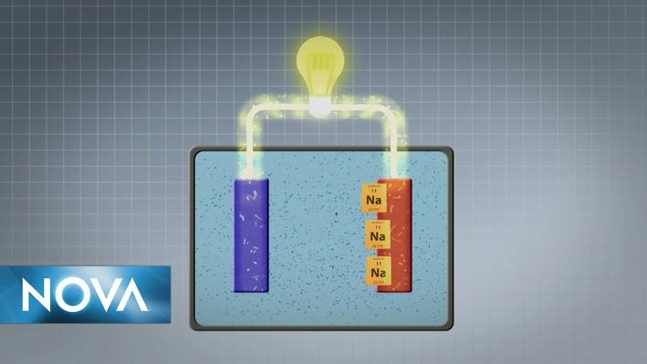 Search for the Super Battery | Designing a Cheaper, Safer, and Cleaner Storage Battery