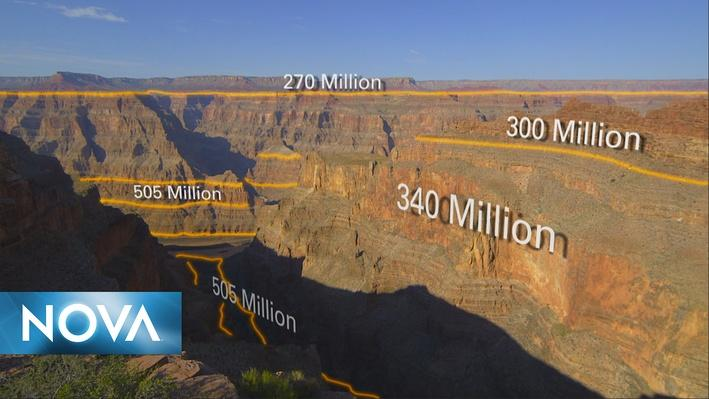 Making North America | Uncovering Layers of the Grand Canyon