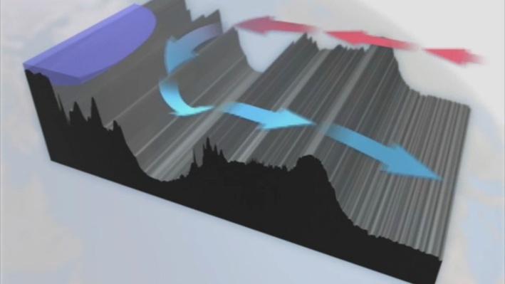 Hot Planet, Cold Comfort | A Conveyor Belt