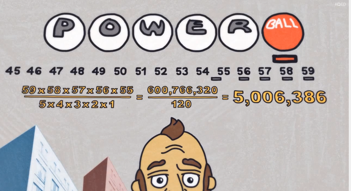 The Lowdown | Your Odds of Winning Powerball: Probabilities of Compound Events Using Visuals