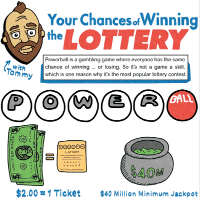 The Lowdown | Your Odds of Winning the Lottery