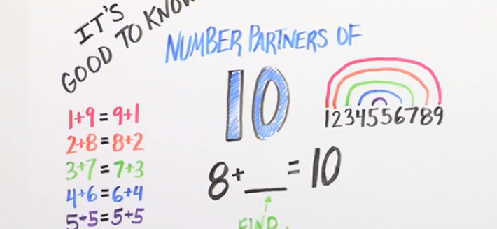 Number Partners of 10
