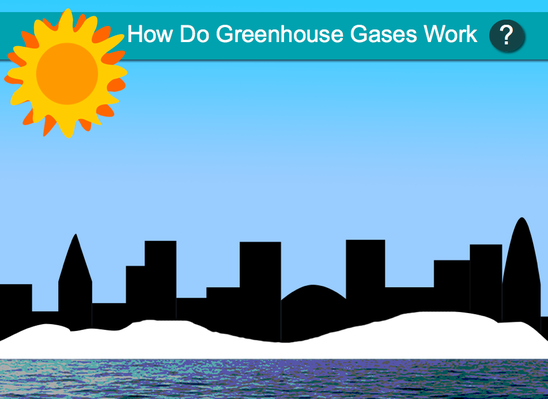 Physics of How Greenhouse Gases Trap Heat