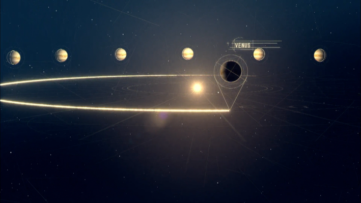 Transforming the Solar System: Copernicus and Galileo