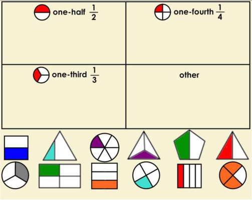 Sorting Unit Fractions - Interactive SMART Board Activity | Teaching Tips