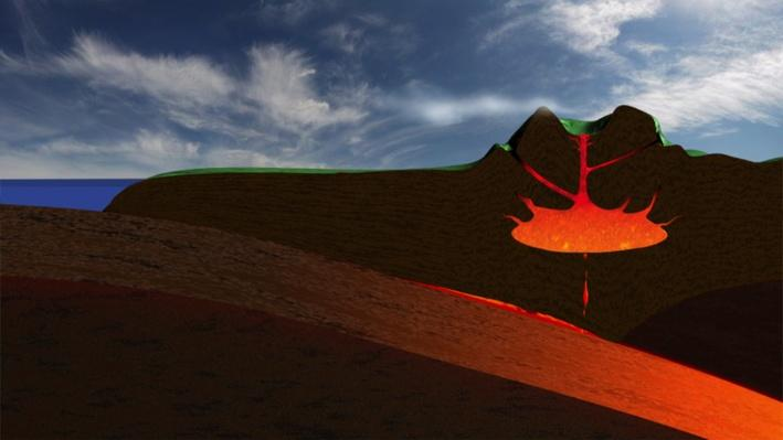 Life on Fire: Tectonic Volcanoes