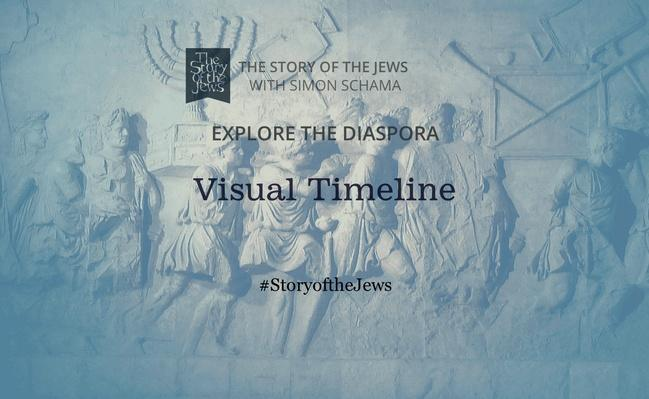 The Story of the Jews: Visual Timeline