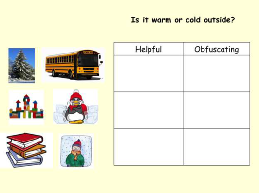Vocab Obfuscate - Interactive SMART Board Activity | Teaching Tips