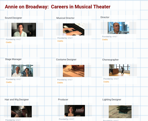 Careers in Theater