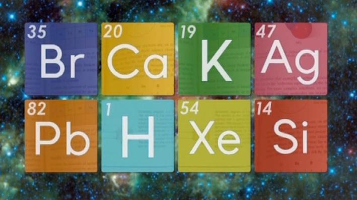 Periodic Table | Chemistry: Challenges and Solutions
