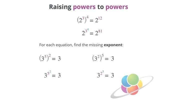 Raising Powers to Other Powers | School Yourself Algebra