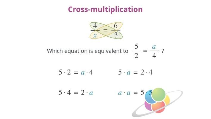 Cross Multiplication | School Yourself Algebra