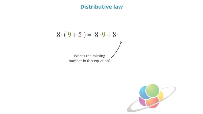 Distributive Law | School Yourself Algebra