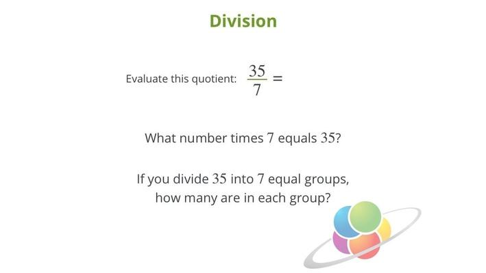 Division | School Yourself Algebra