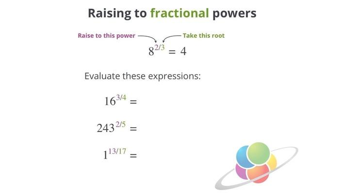 Raising to Powers that are Fractions | School Yourself Algebra