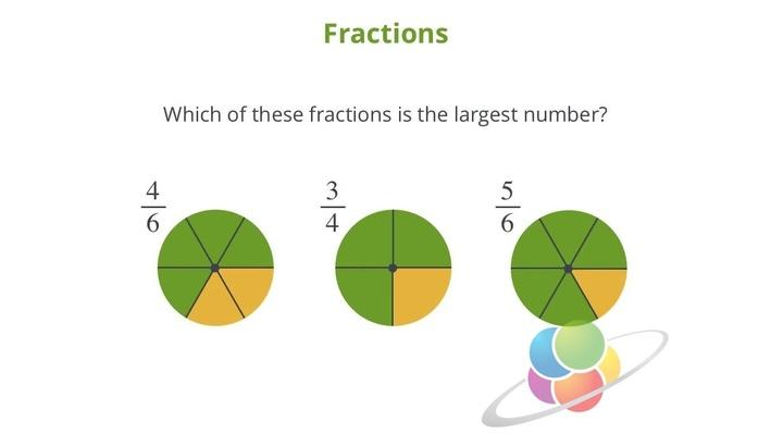 Introduction to Fractions | School Yourself Algebra