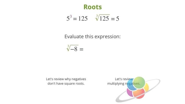 Cube Roots, Fourth Roots, and Higher Roots | School Yourself Algebra