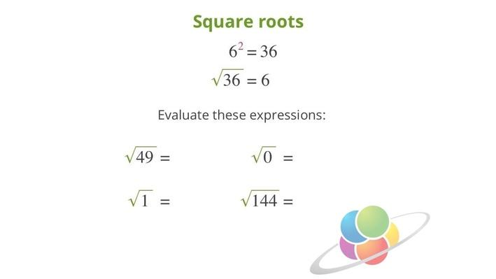 Square Roots | School Yourself Algebra
