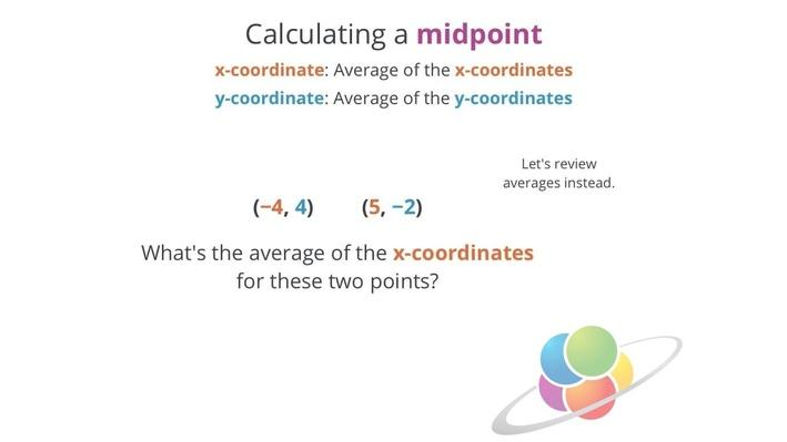 Finding a Midpoint | School Yourself Algebra
