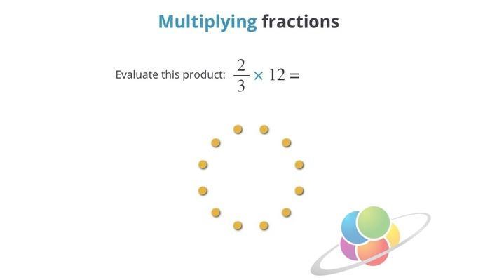 Multiplying Fractions | School Yourself Algebra