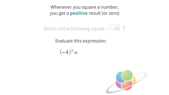 Square Roots of Negatives | School Yourself Algebra