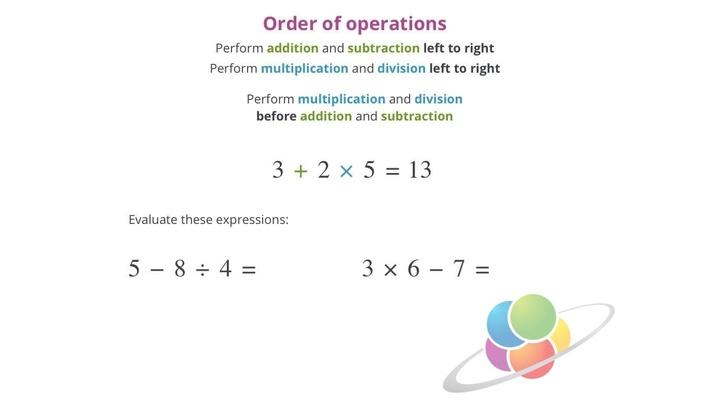 Order of Operations | School Yourself Algebra